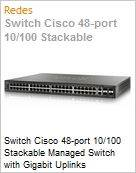Switch Cisco 48-port 10/100 Stackable Managed Switch with Gigabit Uplinks  (Figura somente ilustrativa, não representa o produto real)